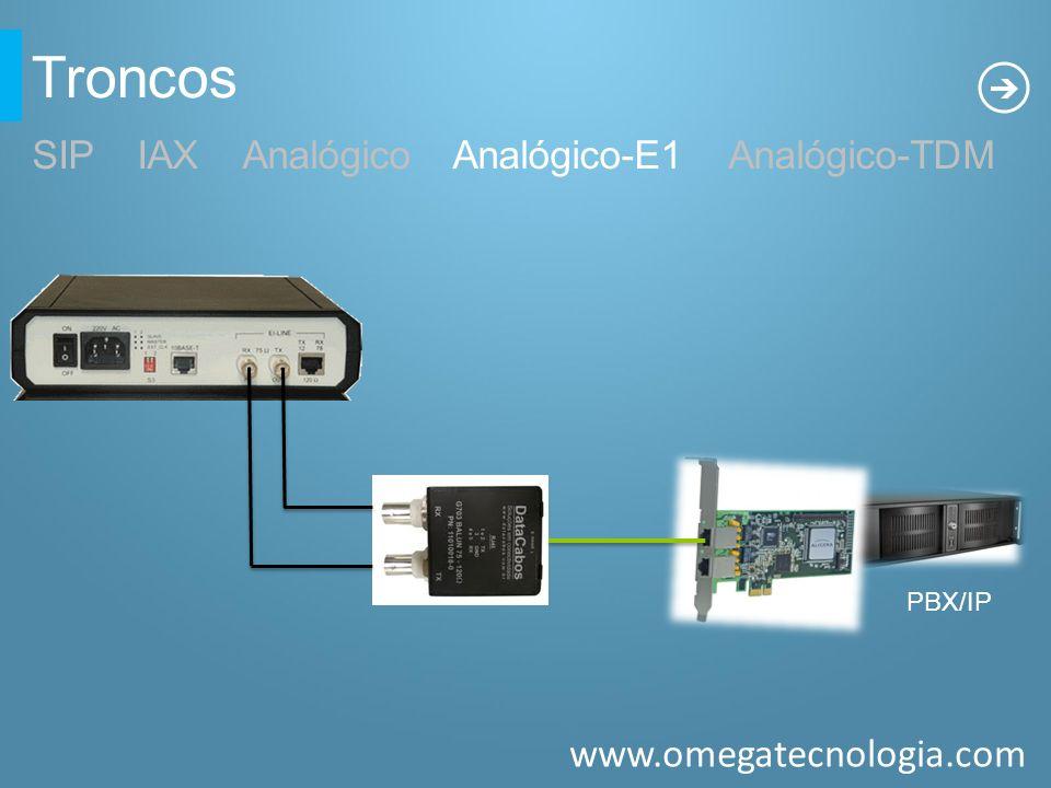 Troncos SIP IAX Analógico Analógico-E1 Analógico-TDM PBX/IP