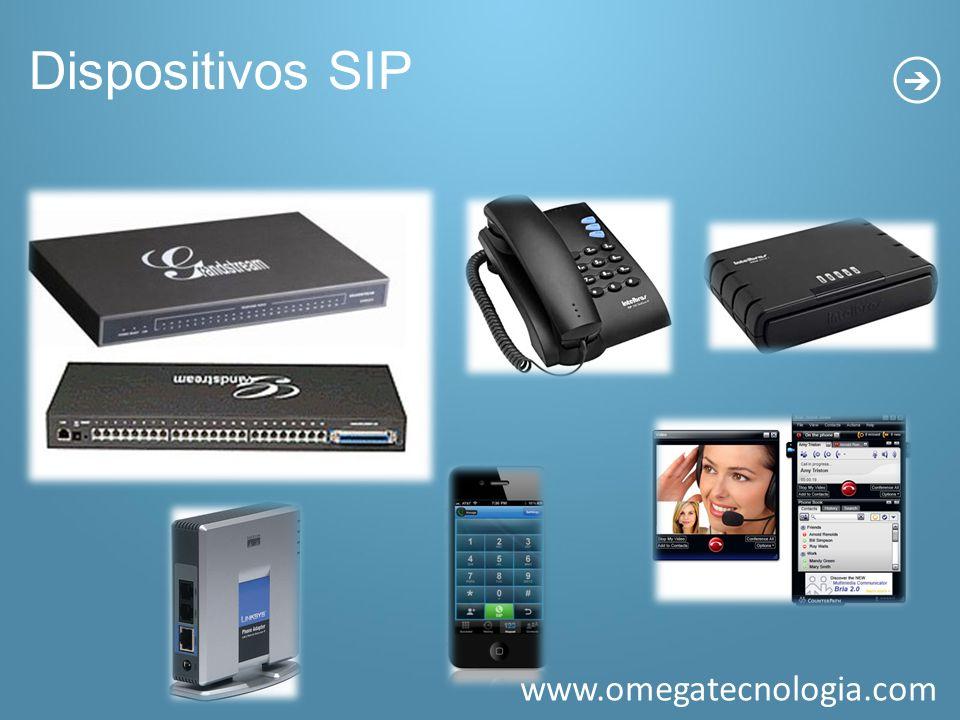 Dispositivos SIP