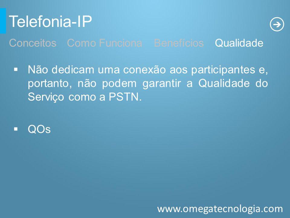 Telefonia-IP Conceitos Como Funciona Benefícios Qualidade.