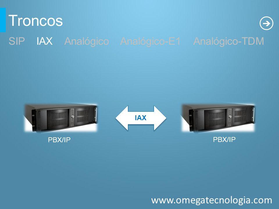 Troncos SIP IAX Analógico Analógico-E1 Analógico-TDM PBX/IP PBX/IP IAX