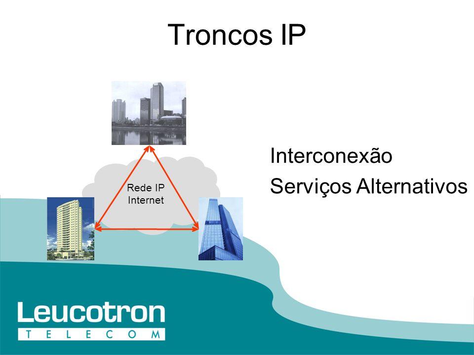 Troncos IP Interconexão Serviços Alternativos Rede IP Internet