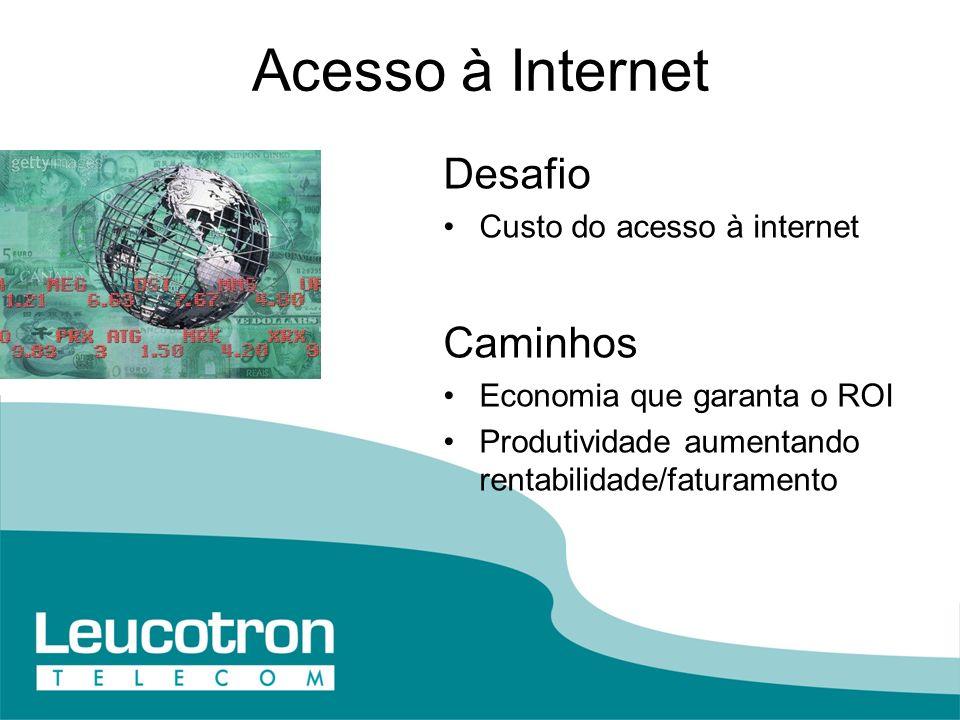 Acesso à Internet Desafio Caminhos Custo do acesso à internet