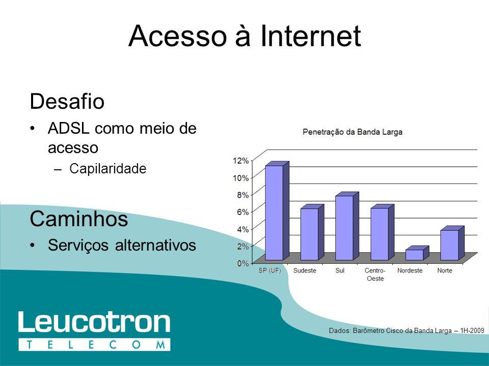 Acesso à Internet Desafio Caminhos ADSL como meio de acesso
