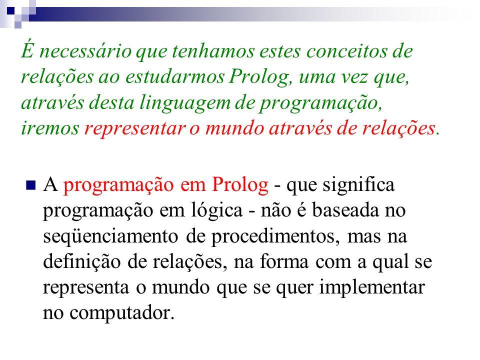 É necessário que tenhamos estes conceitos de relações ao estudarmos Prolog, uma vez que, através desta linguagem de programação, iremos representar o mundo através de relações.