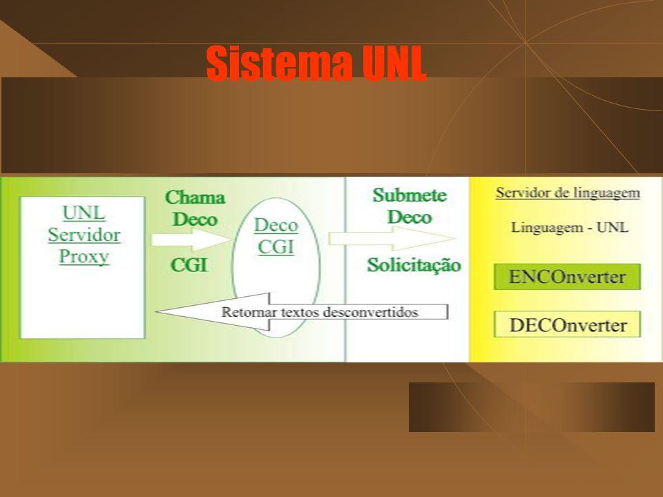 Sistema UNL