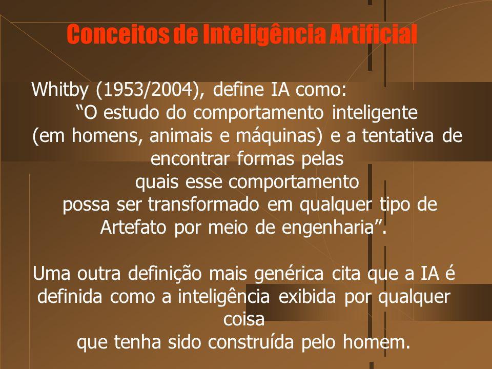 Conceitos de Inteligência Artificial