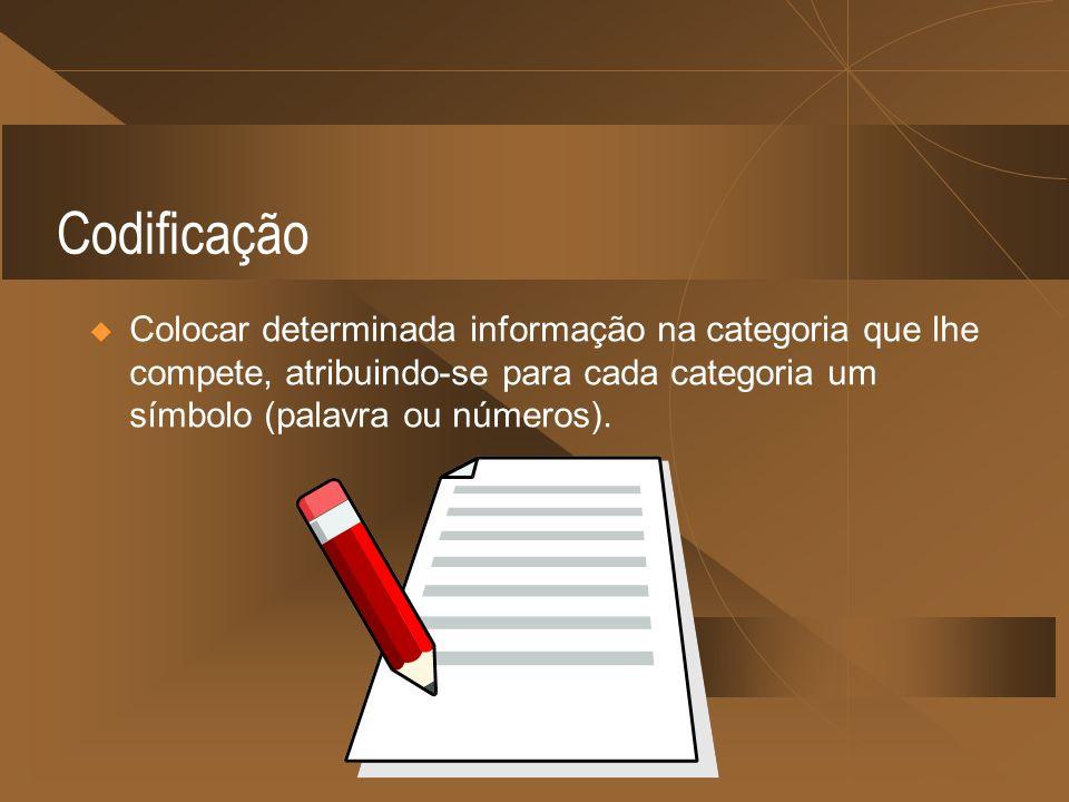 Codificação Colocar determinada informação na categoria que lhe compete, atribuindo-se para cada categoria um símbolo (palavra ou números).