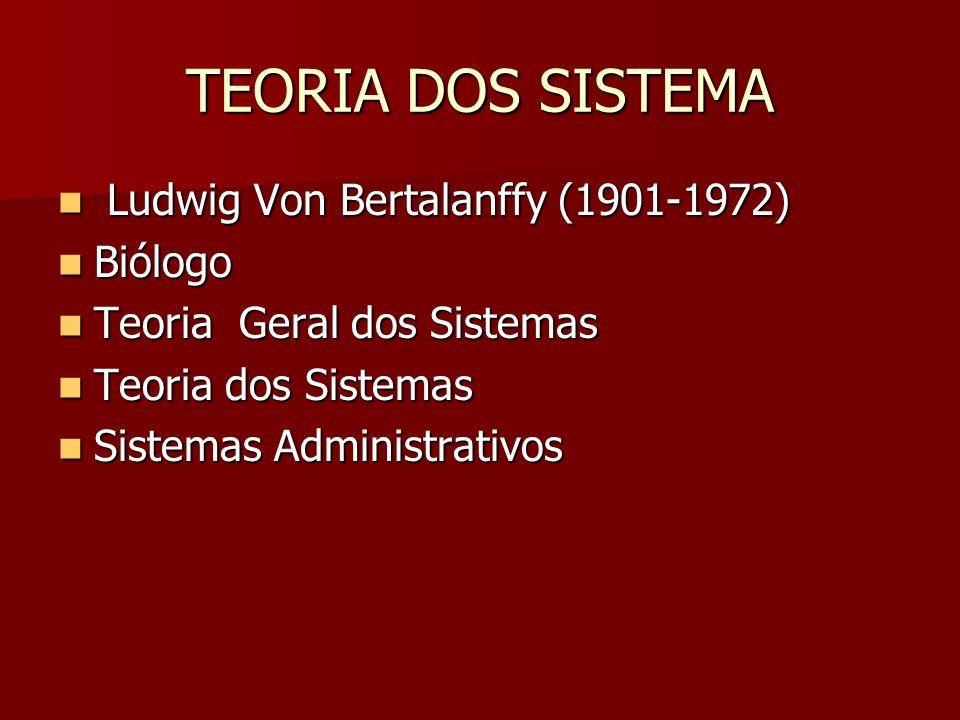 TEORIA DOS SISTEMA Ludwig Von Bertalanffy (1901-1972) Biólogo