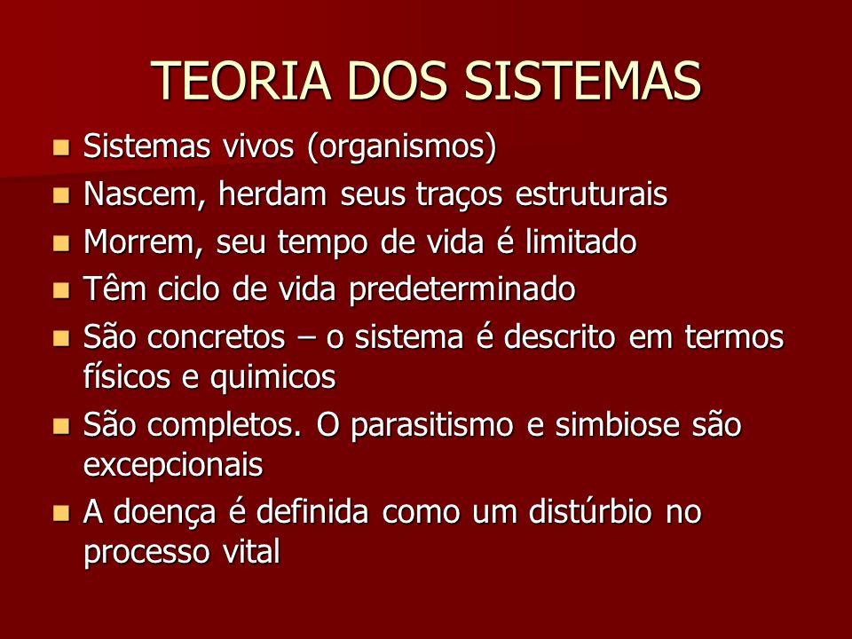 TEORIA DOS SISTEMAS Sistemas vivos (organismos)