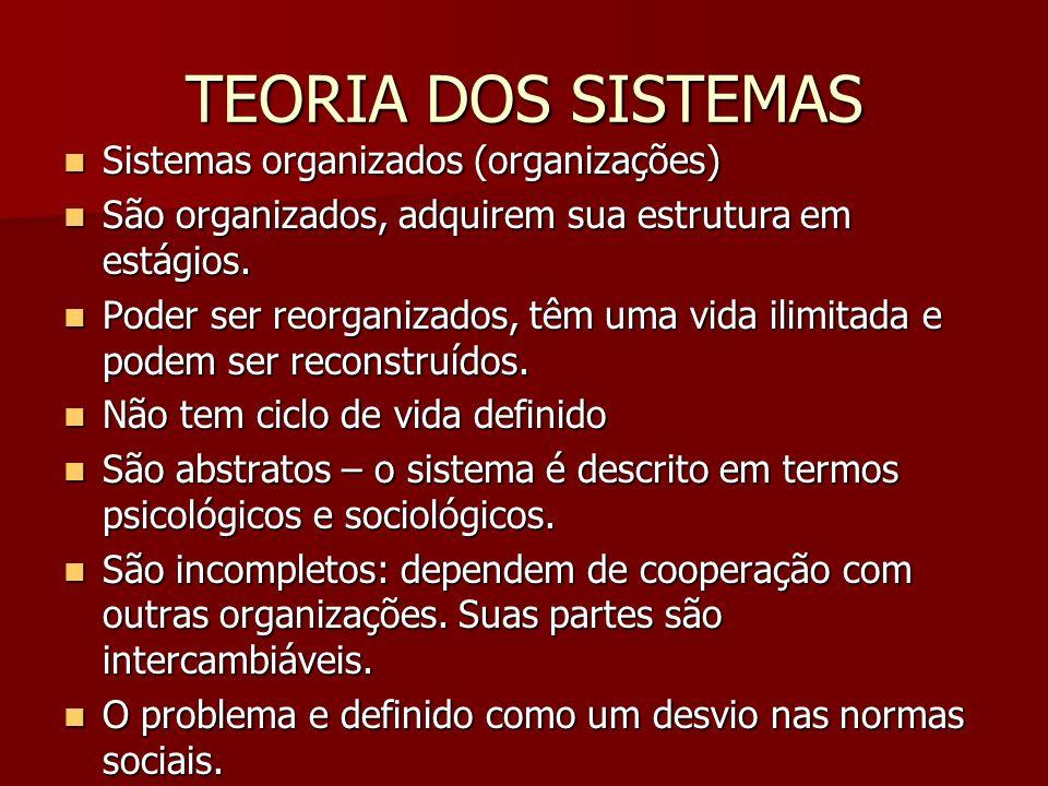 TEORIA DOS SISTEMAS Sistemas organizados (organizações)