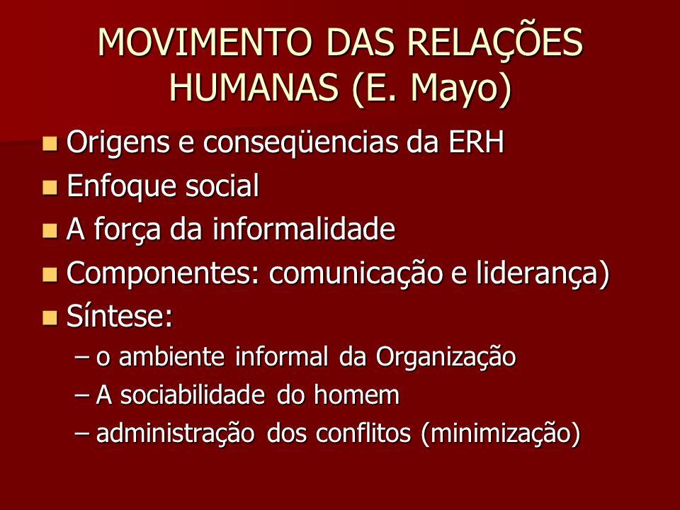 MOVIMENTO DAS RELAÇÕES HUMANAS (E. Mayo)