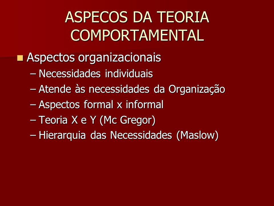 ASPECOS DA TEORIA COMPORTAMENTAL