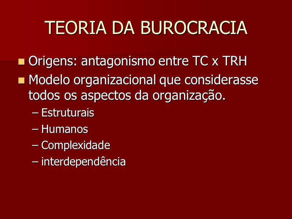 TEORIA DA BUROCRACIA Origens: antagonismo entre TC x TRH