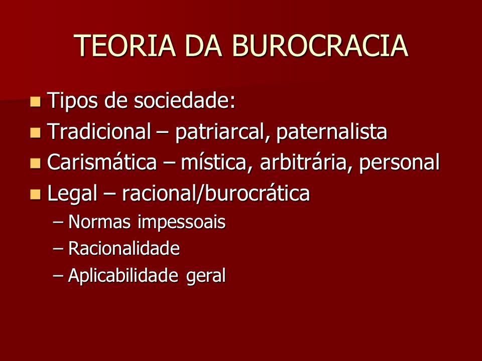 TEORIA DA BUROCRACIA Tipos de sociedade: