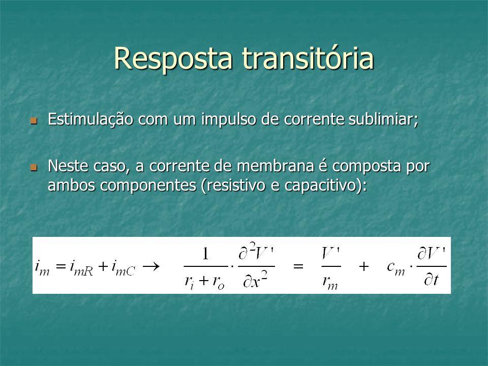 Resposta transitória Estimulação com um impulso de corrente sublimiar;