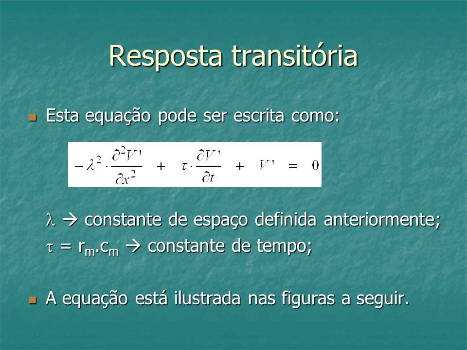 Resposta transitória Esta equação pode ser escrita como: