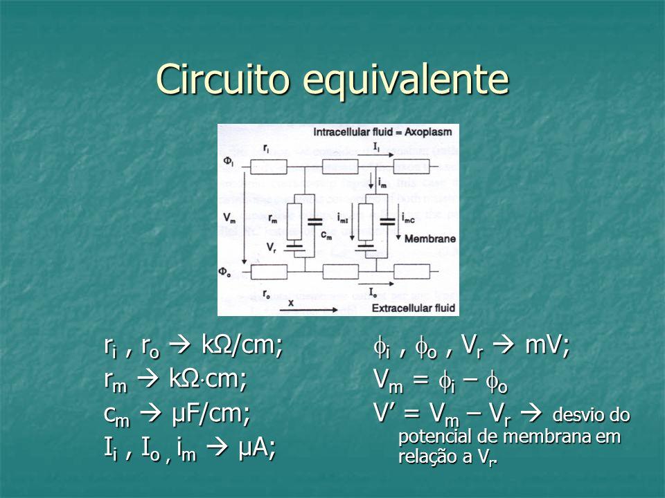Circuito equivalente ri , ro  kΩ/cm; rm  kΩcm; cm  µF/cm;