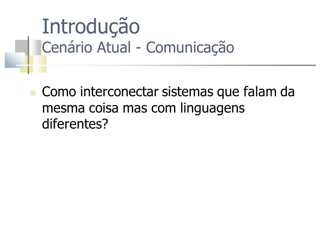 Introdução Cenário Atual - Comunicação