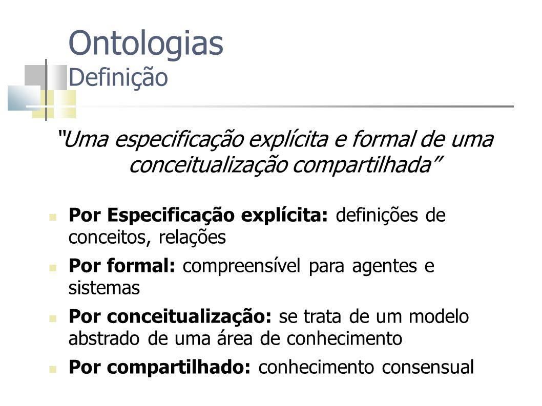 Ontologias Definição Uma especificação explícita e formal de uma conceitualização compartilhada