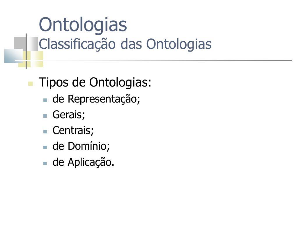 Ontologias Classificação das Ontologias