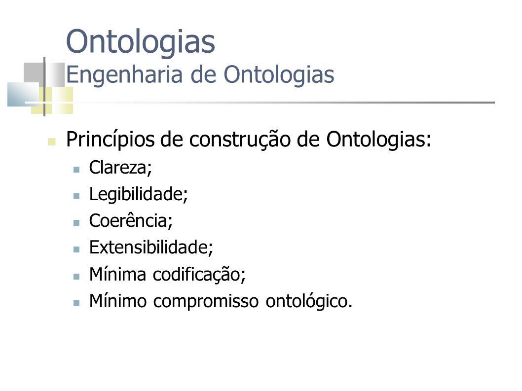 Ontologias Engenharia de Ontologias