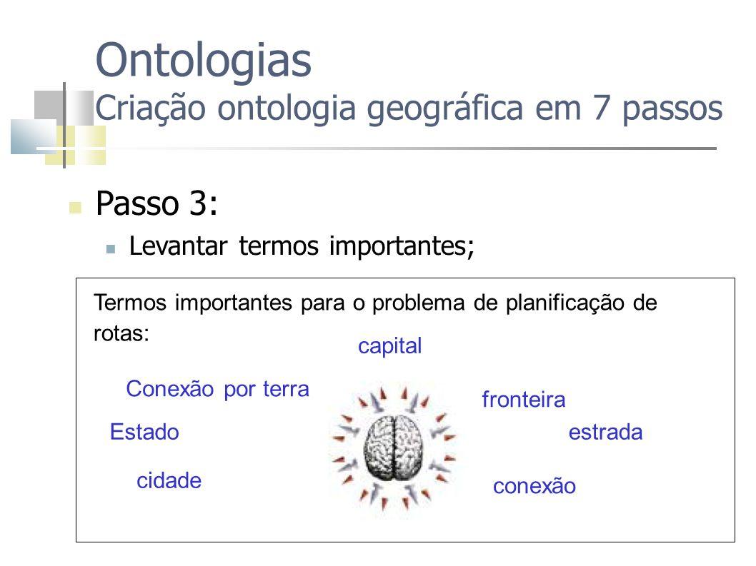 Ontologias Criação ontologia geográfica em 7 passos