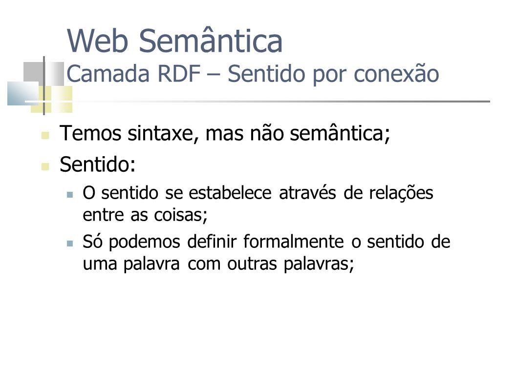 Web Semântica Camada RDF – Sentido por conexão