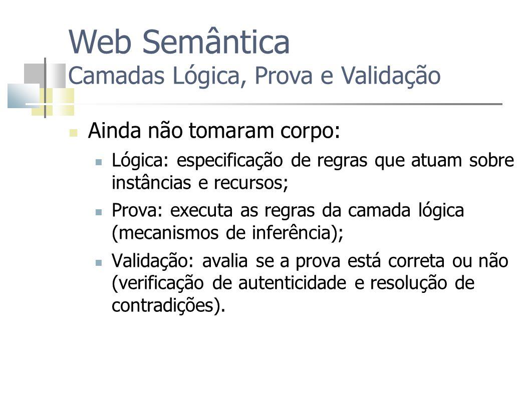 Web Semântica Camadas Lógica, Prova e Validação
