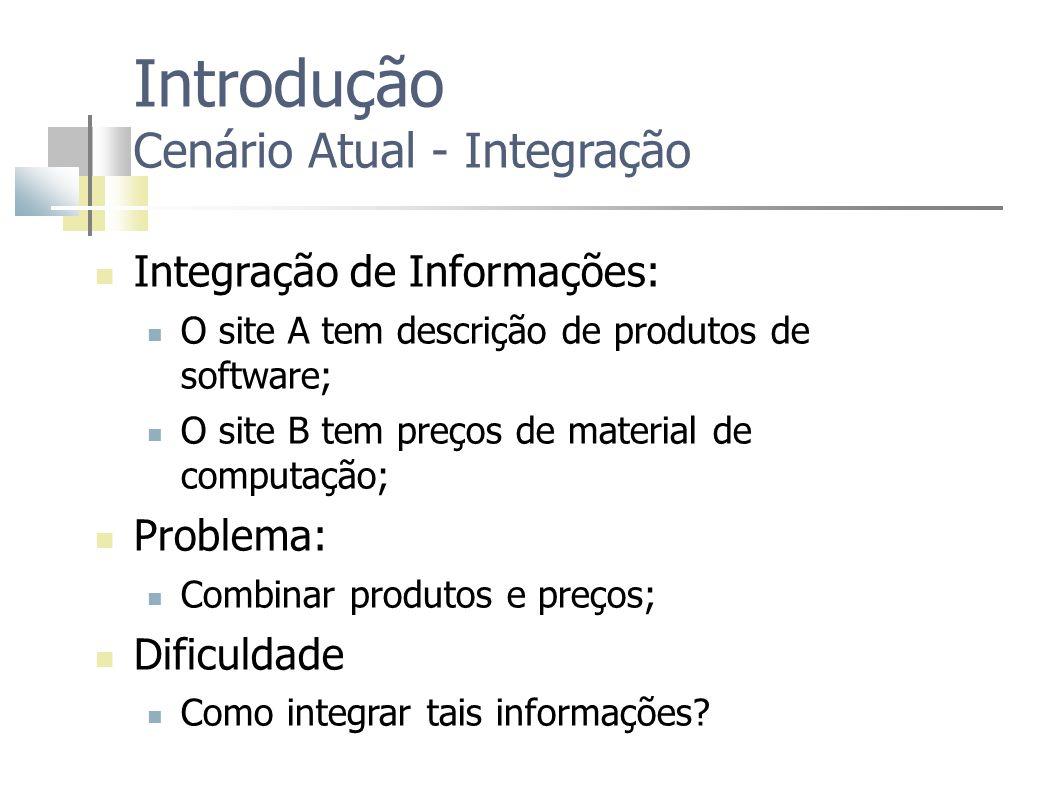 Introdução Cenário Atual - Integração