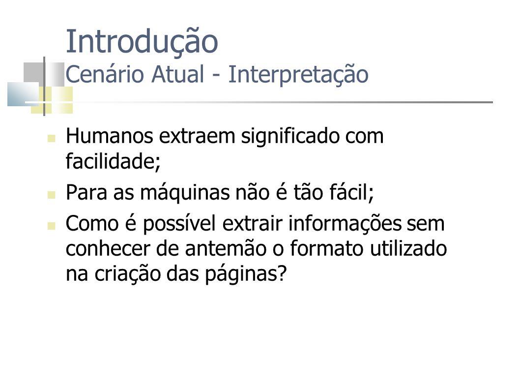 Introdução Cenário Atual - Interpretação