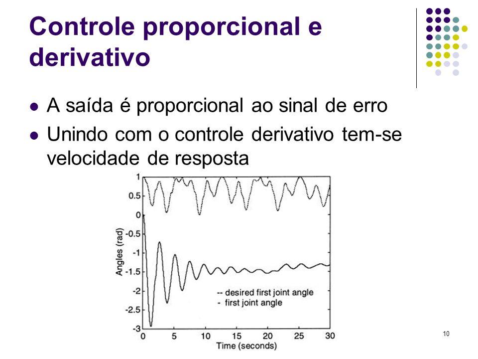 Controle proporcional e derivativo