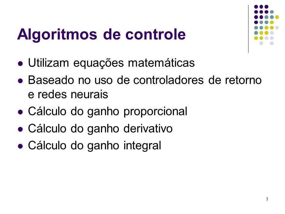 Algoritmos de controle