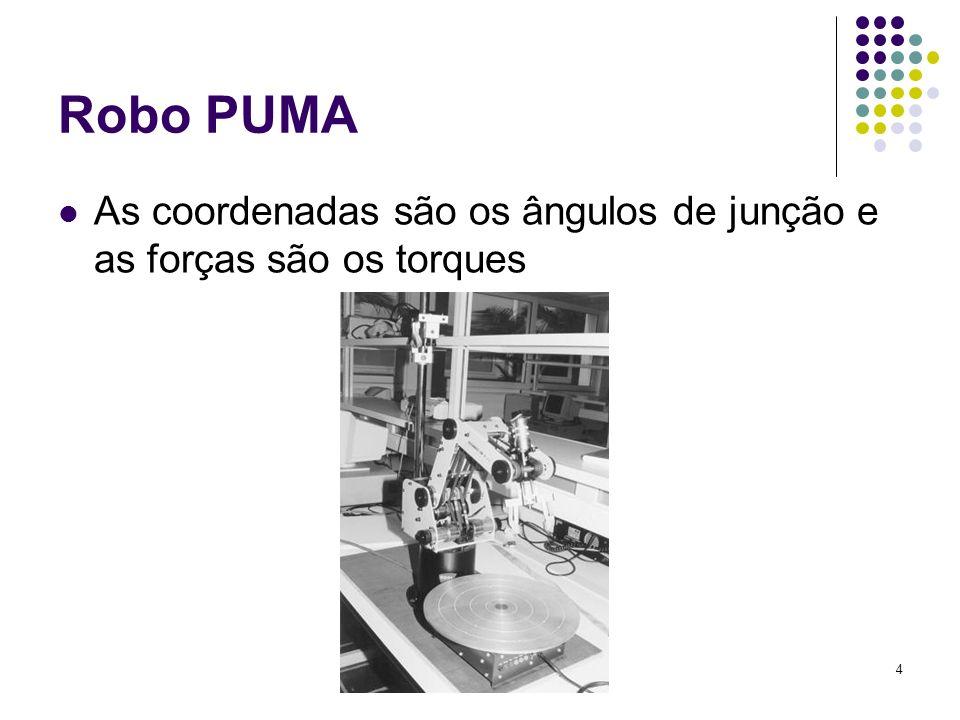 Robo PUMA As coordenadas são os ângulos de junção e as forças são os torques
