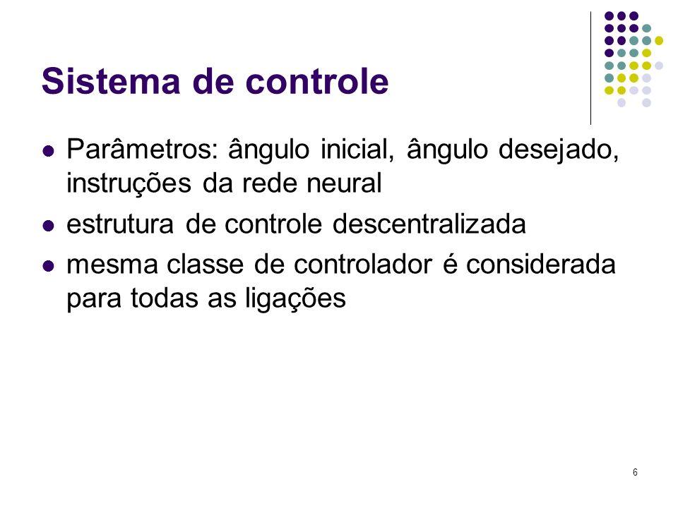Sistema de controle Parâmetros: ângulo inicial, ângulo desejado, instruções da rede neural. estrutura de controle descentralizada.