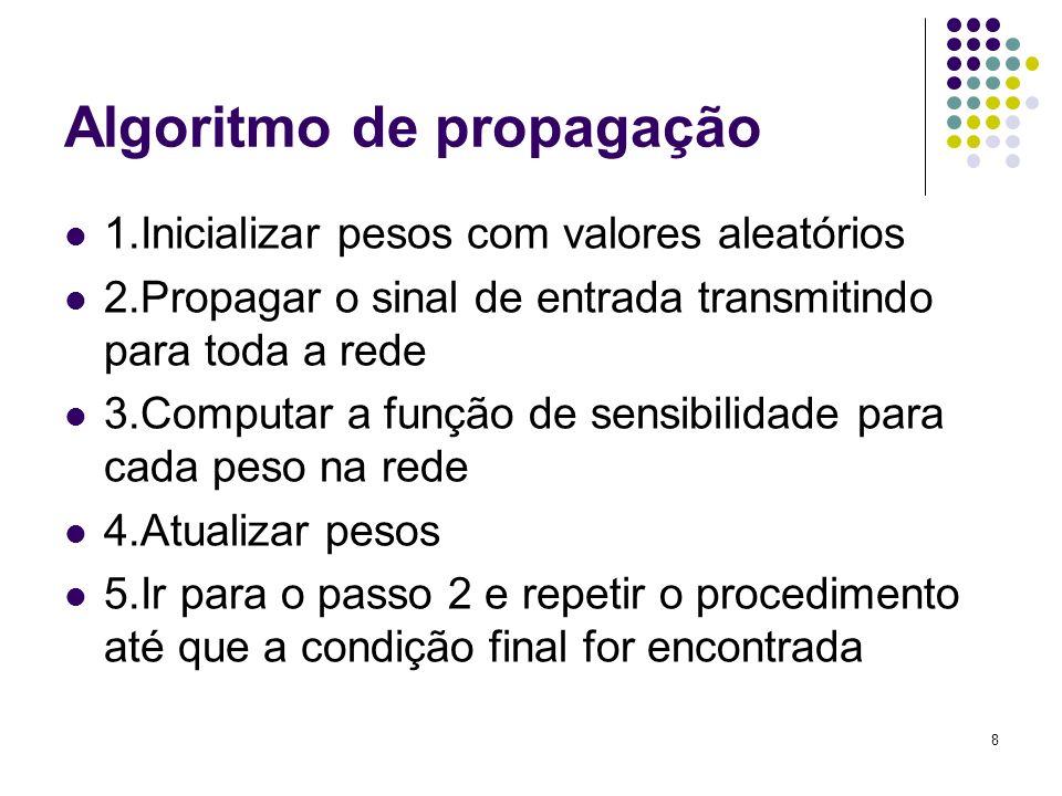 Algoritmo de propagação