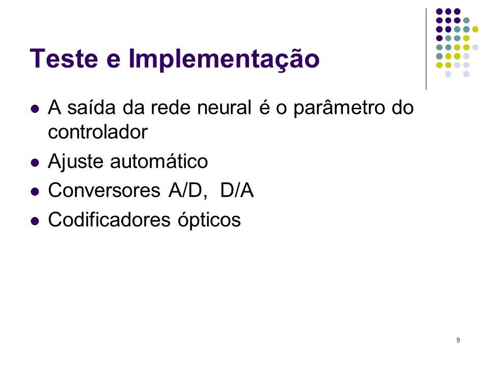 Teste e Implementação A saída da rede neural é o parâmetro do controlador. Ajuste automático. Conversores A/D, D/A.