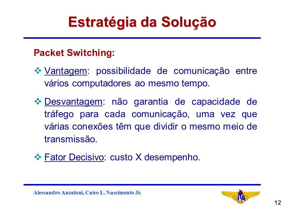 Estratégia da Solução Packet Switching: