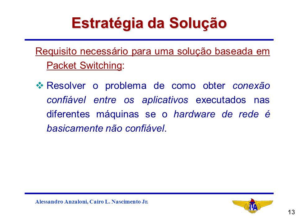 Estratégia da SoluçãoRequisito necessário para uma solução baseada em Packet Switching: