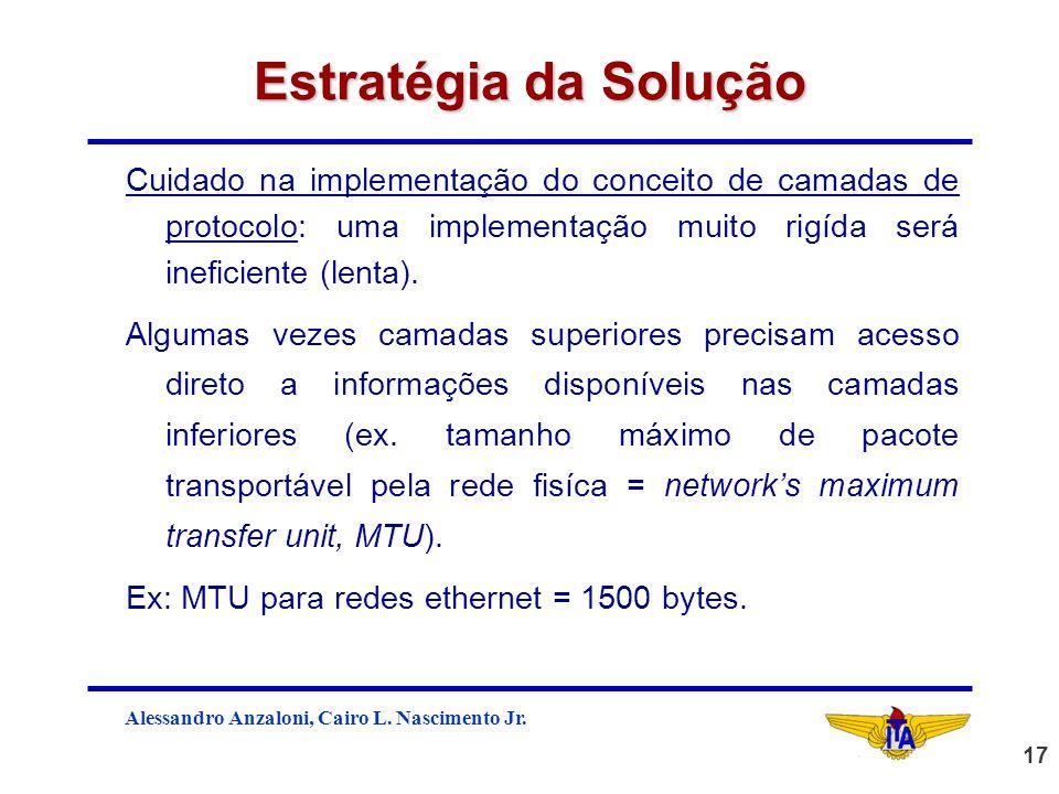 Estratégia da SoluçãoCuidado na implementação do conceito de camadas de protocolo: uma implementação muito rigída será ineficiente (lenta).