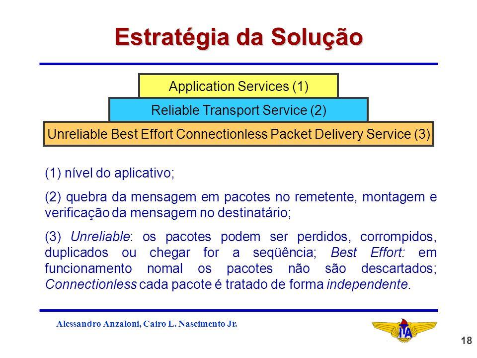 Estratégia da Solução Application Services (1)