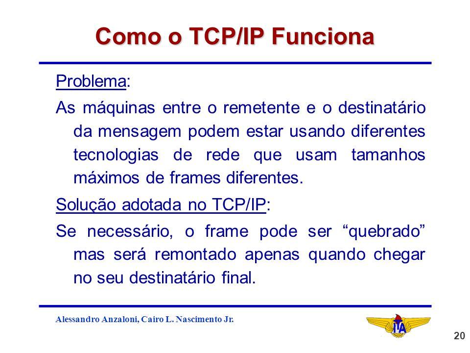 Como o TCP/IP Funciona Problema: