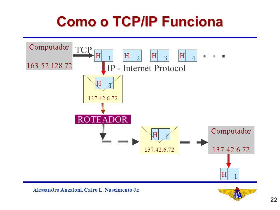 Como o TCP/IP Funciona TCP IP - Internet Protocol ROTEADOR Computador