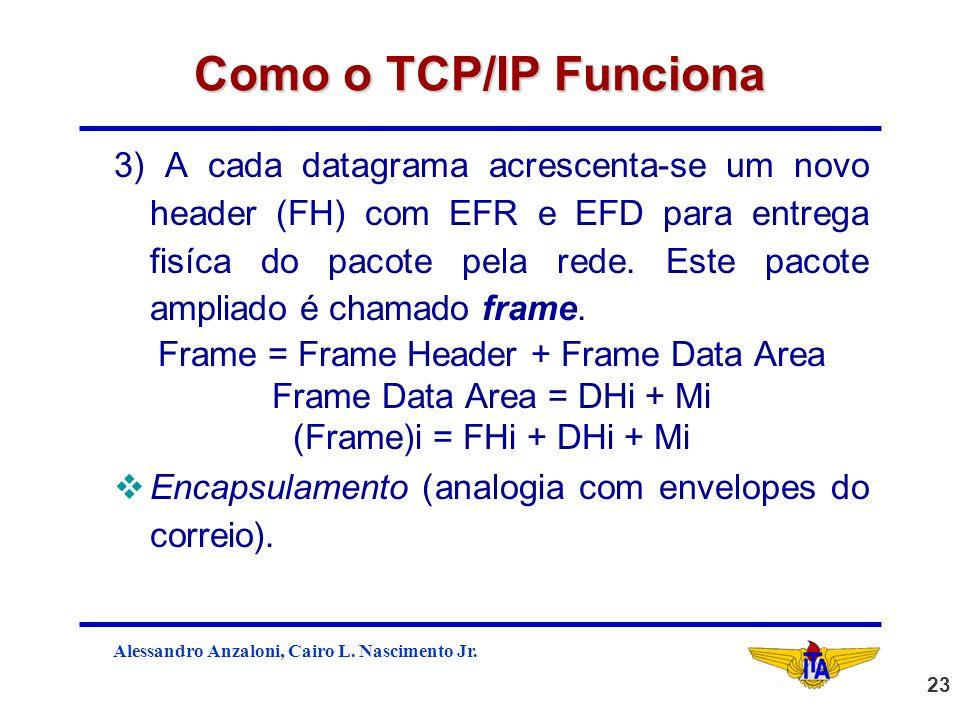Como o TCP/IP Funciona