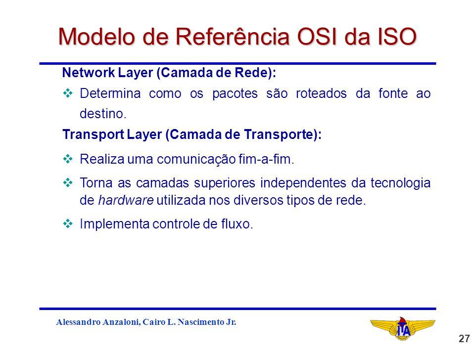 Modelo de Referência OSI da ISO