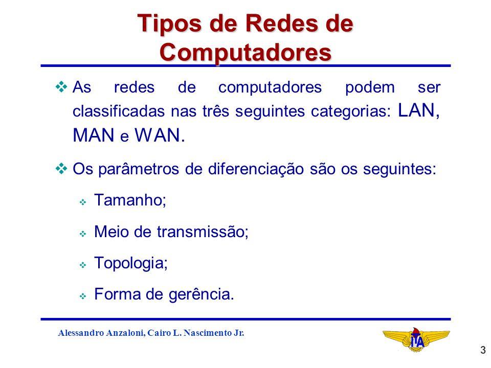 Tipos de Redes de Computadores