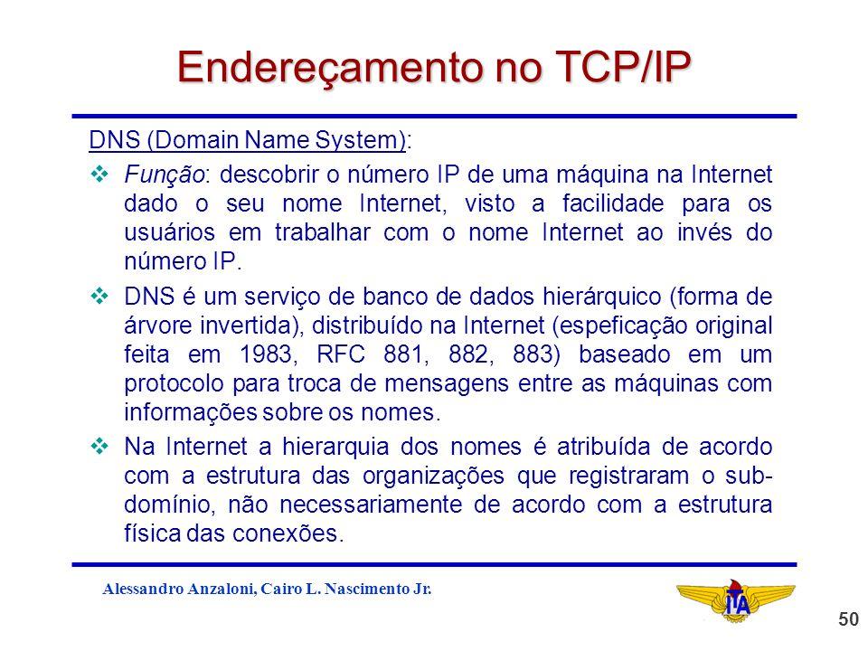 Endereçamento no TCP/IP