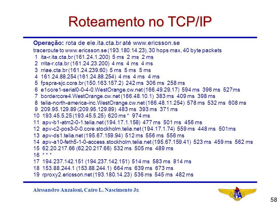 Roteamento no TCP/IP Operação: rota de ele.ita.cta.br até www.ericsson.se.