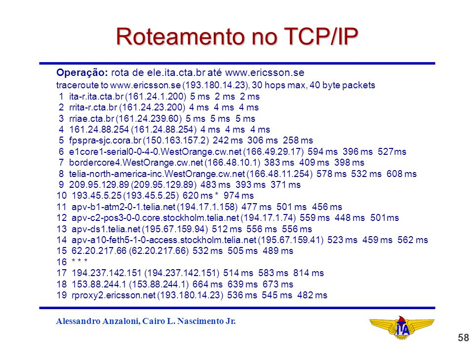 Roteamento no TCP/IPOperação: rota de ele.ita.cta.br até www.ericsson.se.