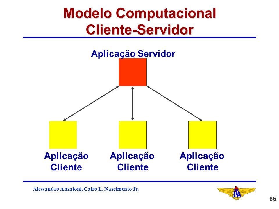 Modelo Computacional Cliente-Servidor