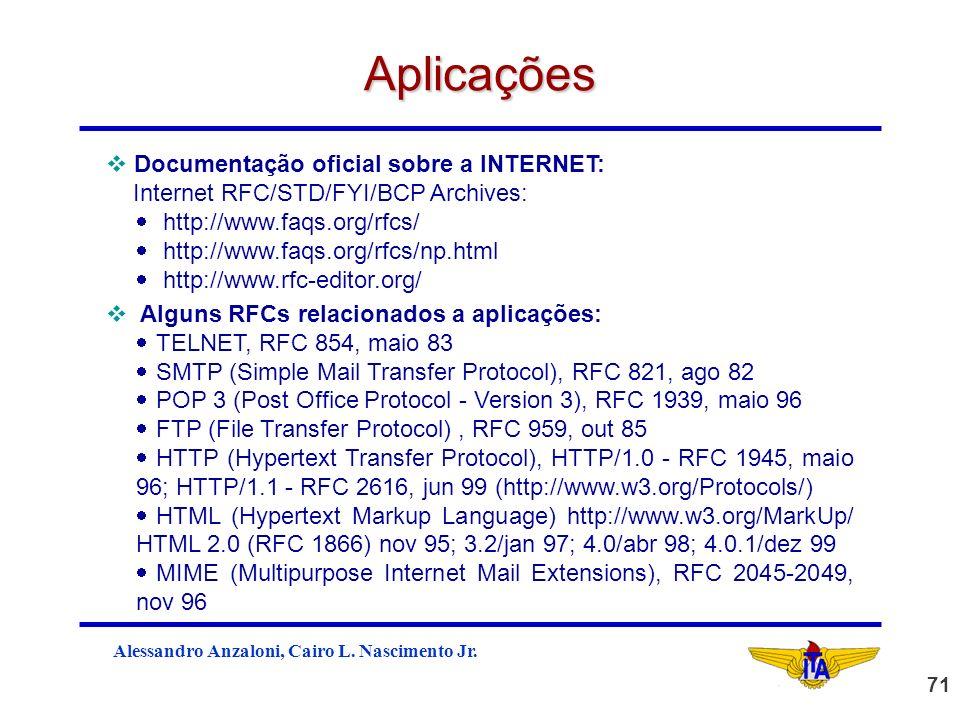 Aplicações Documentação oficial sobre a INTERNET: